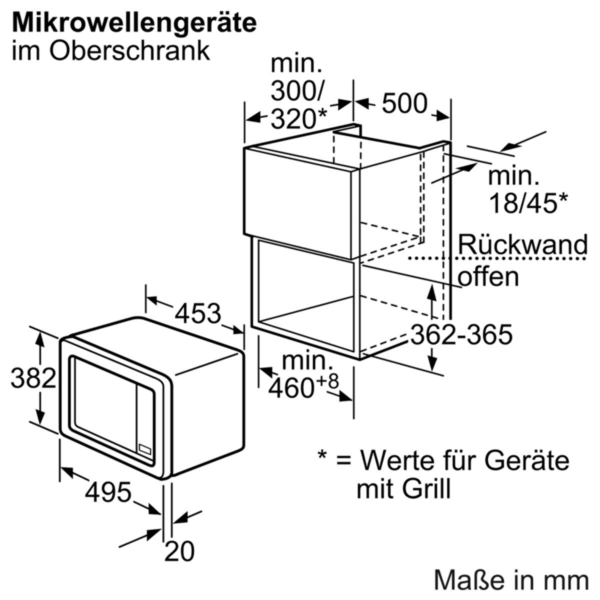 siemens hf15m552 einbau mikrowelle edelstahl nur f r 50cm breiten oberschrank h ngeschrank. Black Bedroom Furniture Sets. Home Design Ideas